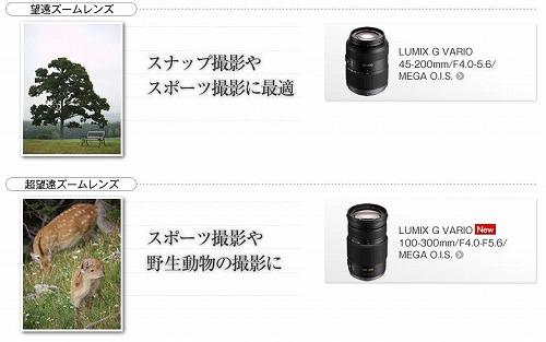 lumixgf2c.jpg