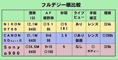 hikaku0917c.jpg