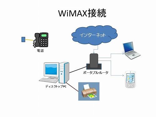 wimax0404a.jpg